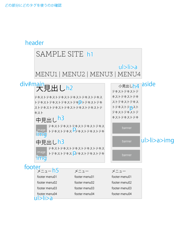 wireframe_for_blog_03